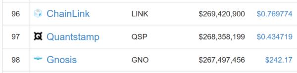 仮想通貨 Quantstamp QSP バグ 検証 特徴 将来性 購入方法 スマートコントラクト