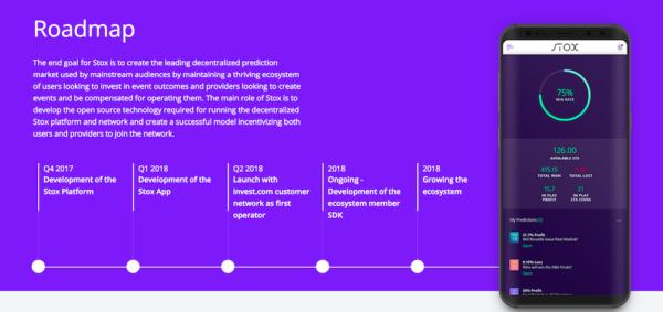 仮想通貨 STOX STX 分散型 予測市場 特徴 将来性 購入方法