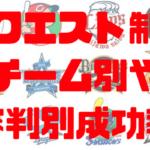 最新 プロ野球 リクエスト 制度 成功率 審判別 回数 チーム別 回数 分析